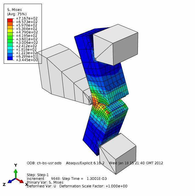 ABUMPACK - ABaqus User Material PACKage